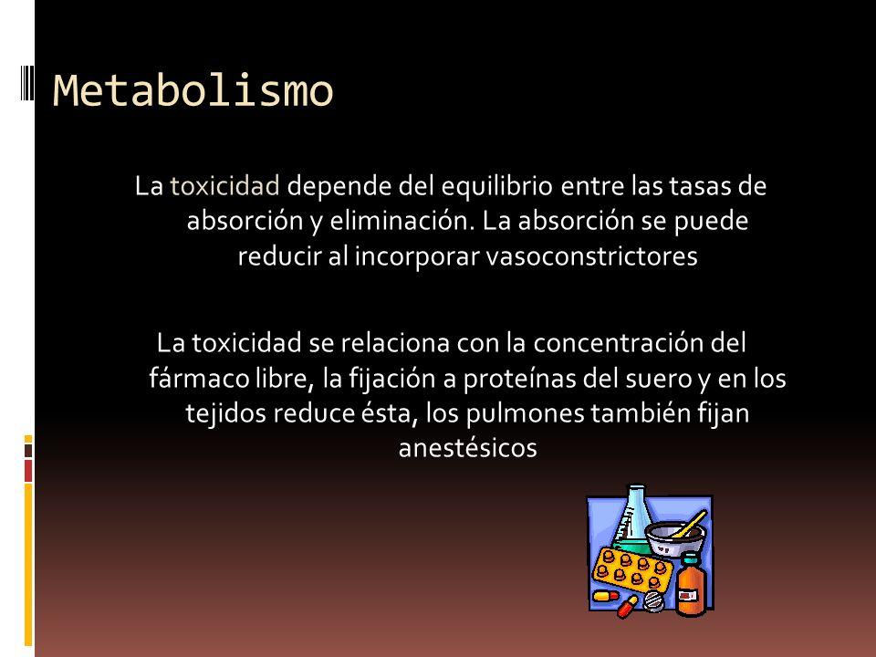 Metabolismo La toxicidad depende del equilibrio entre las tasas de absorción y eliminación. La absorción se puede reducir al incorporar vasoconstricto