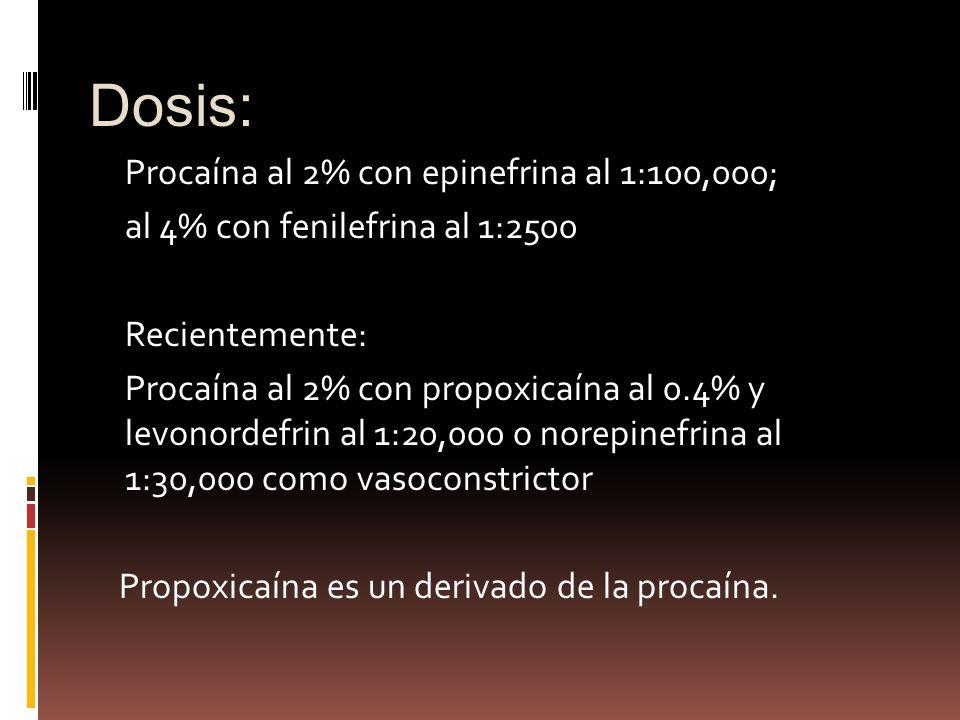 Dosis: Procaína al 2% con epinefrina al 1:100,000; al 4% con fenilefrina al 1:2500 Recientemente: Procaína al 2% con propoxicaína al 0.4% y levonordefrin al 1:20,000 o norepinefrina al 1:30,000 como vasoconstrictor Propoxicaína es un derivado de la procaína.
