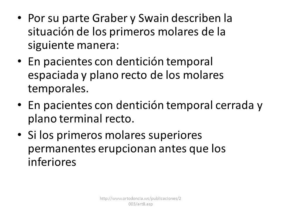 Por su parte Graber y Swain describen la situación de los primeros molares de la siguiente manera: En pacientes con dentición temporal espaciada y pla