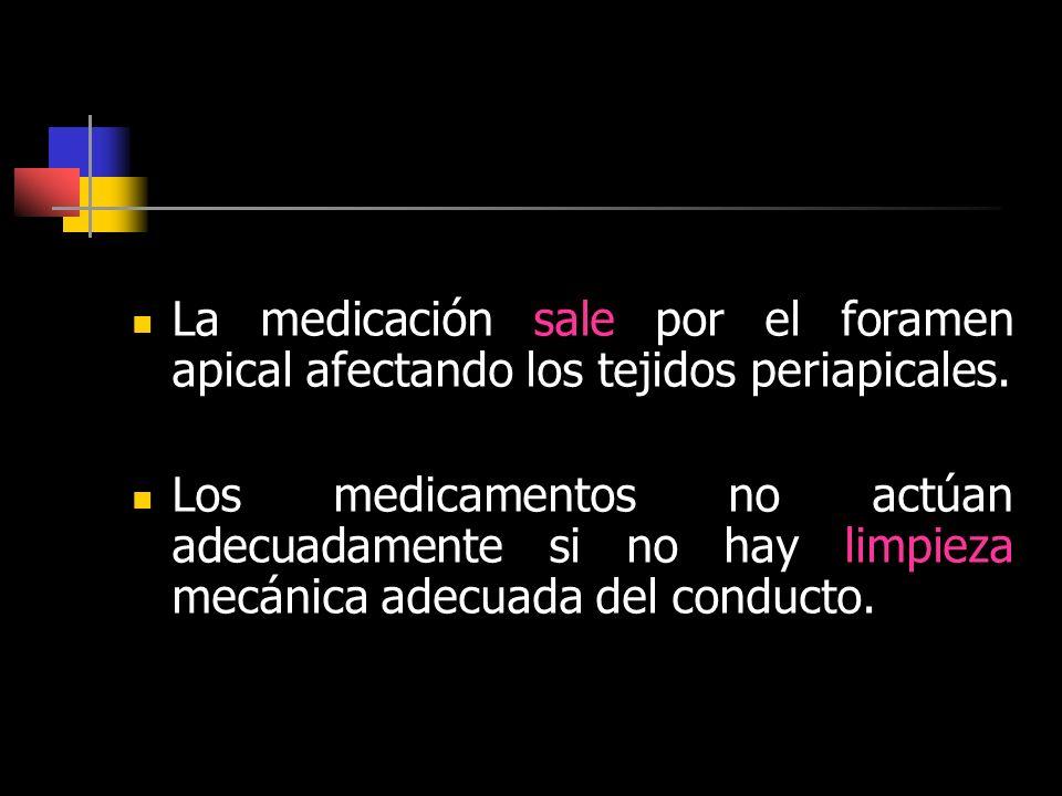 La medicación sale por el foramen apical afectando los tejidos periapicales. Los medicamentos no actúan adecuadamente si no hay limpieza mecánica adec
