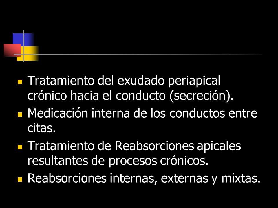 Tratamiento del exudado periapical crónico hacia el conducto (secreción). Medicación interna de los conductos entre citas. Tratamiento de Reabsorcione