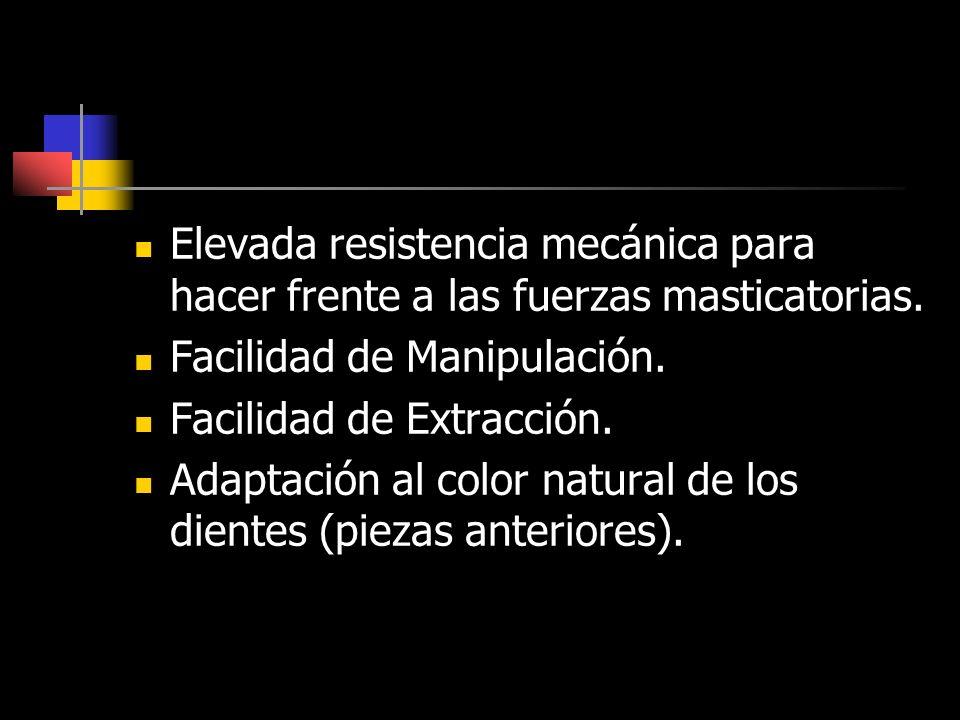 Elevada resistencia mecánica para hacer frente a las fuerzas masticatorias. Facilidad de Manipulación. Facilidad de Extracción. Adaptación al color na