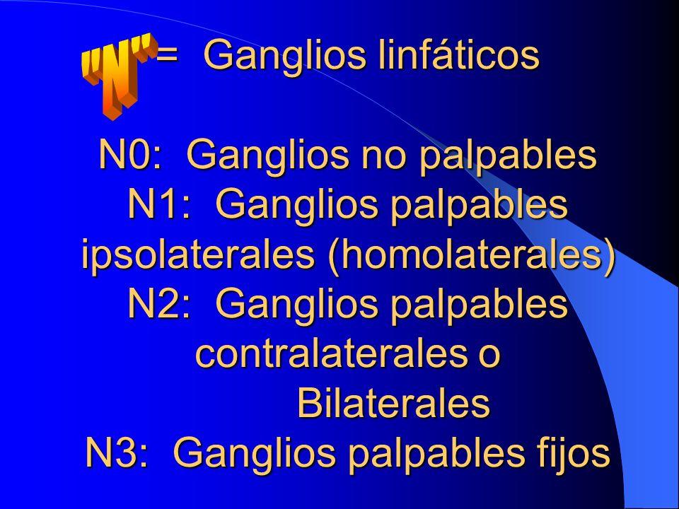 = Ganglios linfáticos N0: Ganglios no palpables N1: Ganglios palpables ipsolaterales (homolaterales) N2: Ganglios palpables contralaterales o Bilatera