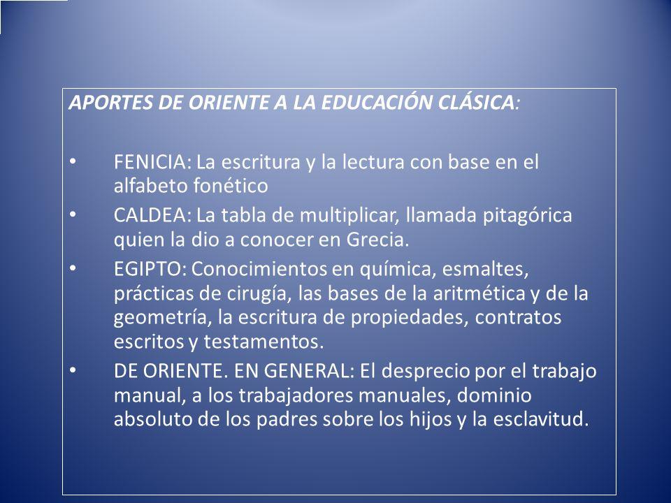 APORTES DE ORIENTE A LA EDUCACIÓN CLÁSICA: FENICIA: La escritura y la lectura con base en el alfabeto fonético CALDEA: La tabla de multiplicar, llamad
