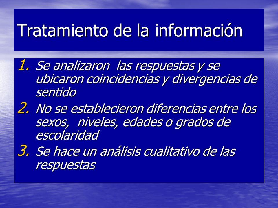 Tratamiento de la información 1. Se analizaron las respuestas y se ubicaron coincidencias y divergencias de sentido 2. No se establecieron diferencias