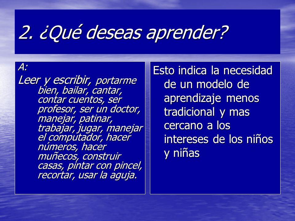 2. ¿Qué deseas aprender? A: Leer y escribir, portarme bien, bailar, cantar, contar cuentos, ser profesor, ser un doctor, manejar, patinar, trabajar, j