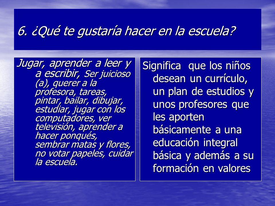 6. ¿Qué te gustaría hacer en la escuela? Jugar, aprender a leer y a escribir, Ser juicioso (a), querer a la profesora, tareas, pintar, bailar, dibujar
