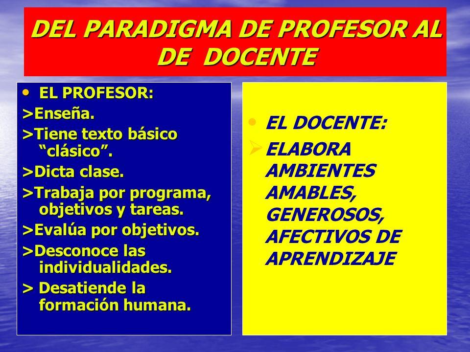 DEL PARADIGMA DE PROFESOR AL DE DOCENTE EL PROFESOR: EL PROFESOR:>Enseña. >Tiene texto básico clásico. >Dicta clase. >Trabaja por programa, objetivos