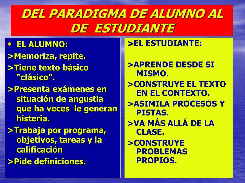 DEL PARADIGMA DE ALUMNO AL DE ESTUDIANTE EL ALUMNO: EL ALUMNO: >Memoriza, repite. >Tiene texto básico clásico. >Presenta exámenes en situación de angu