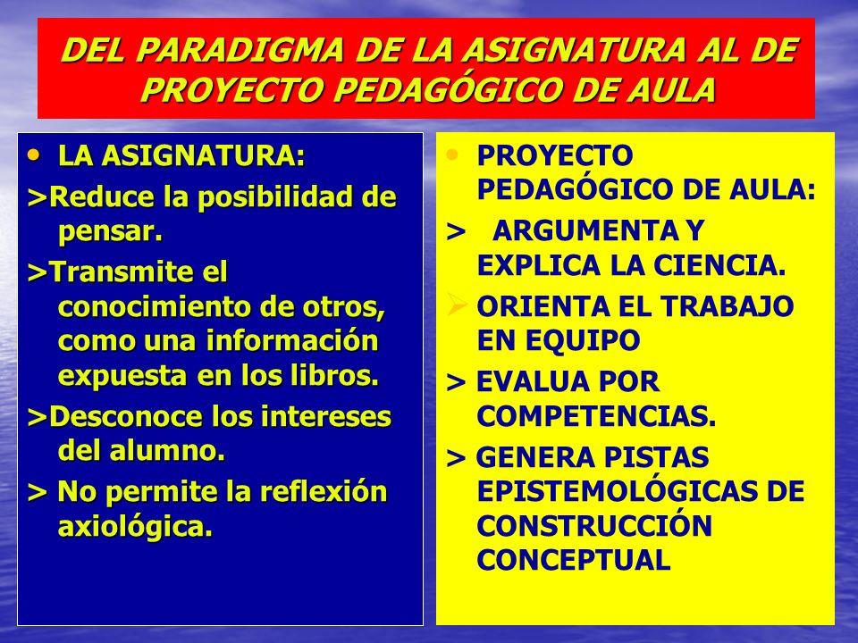 DEL PARADIGMA DE LA ASIGNATURA AL DE PROYECTO PEDAGÓGICO DE AULA LA ASIGNATURA: LA ASIGNATURA: >Reduce la posibilidad de pensar. >Transmite el conocim
