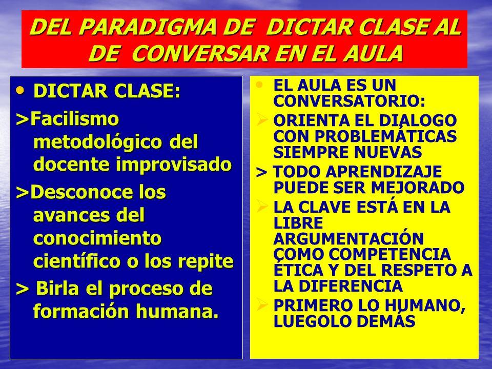 DEL PARADIGMA DE DICTAR CLASE AL DE CONVERSAR EN EL AULA DICTAR CLASE: DICTAR CLASE: >Facilismo metodológico del docente improvisado >Desconoce los av