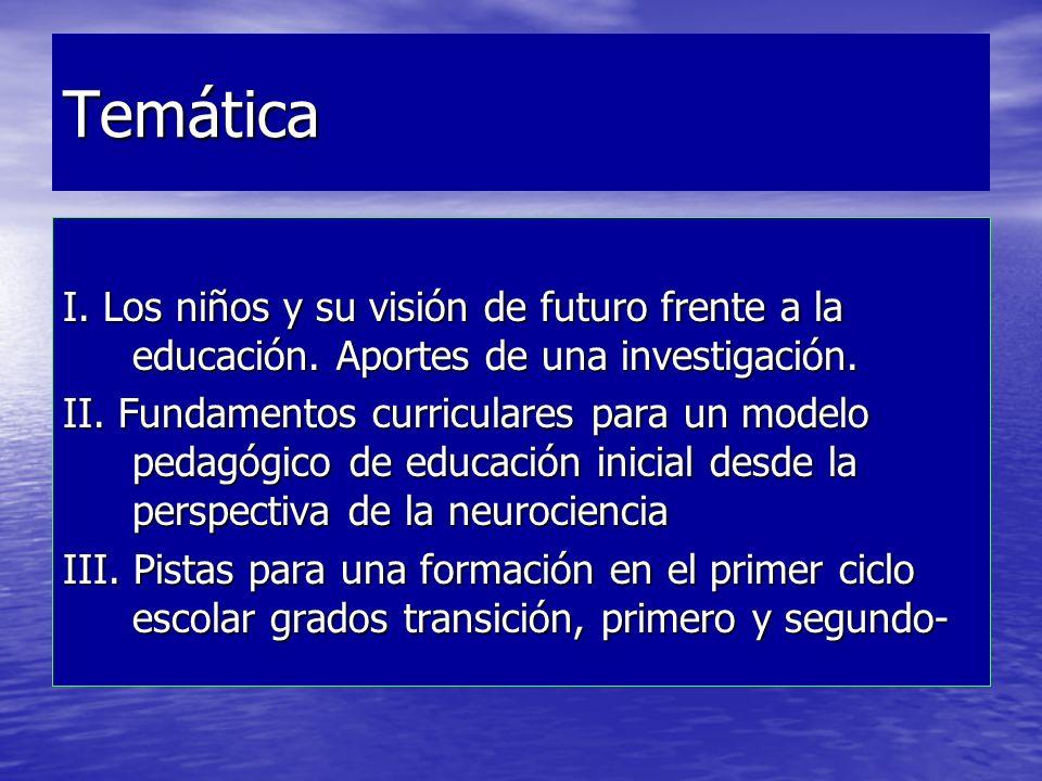 Temática I. Los niños y su visión de futuro frente a la educación. Aportes de una investigación. II. Fundamentos curriculares para un modelo pedagógic