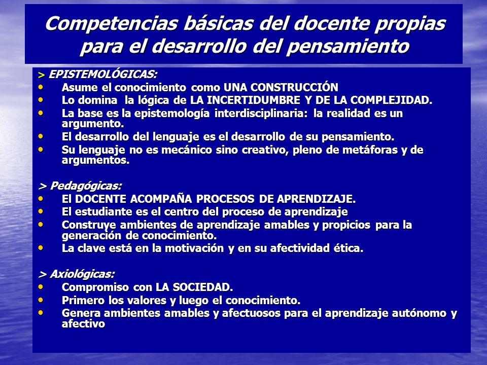 Competencias básicas del docente propias para el desarrollo del pensamiento > EPISTEMOLÓGICAS: Asume el conocimiento como UNA CONSTRUCCIÓN Asume el co