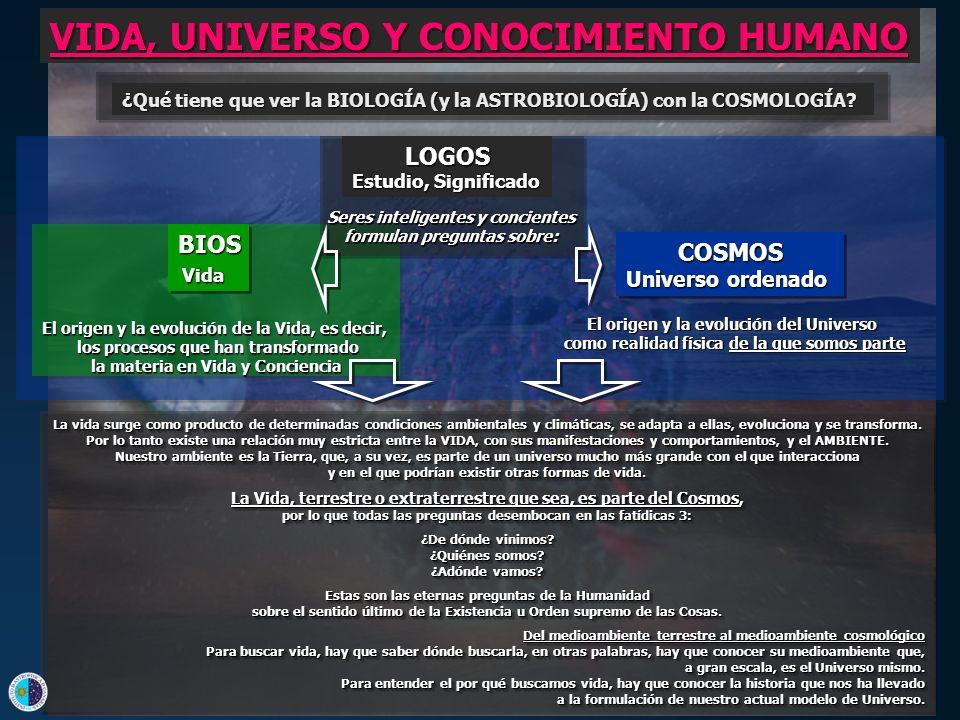 VIDA, UNIVERSO Y CONOCIMIENTO HUMANO ¿Qué tiene que ver la BIOLOGÍA (y la ASTROBIOLOGÍA) con la COSMOLOGÍA? BIOSVidaBIOSVida LOGOS Estudio, Significad