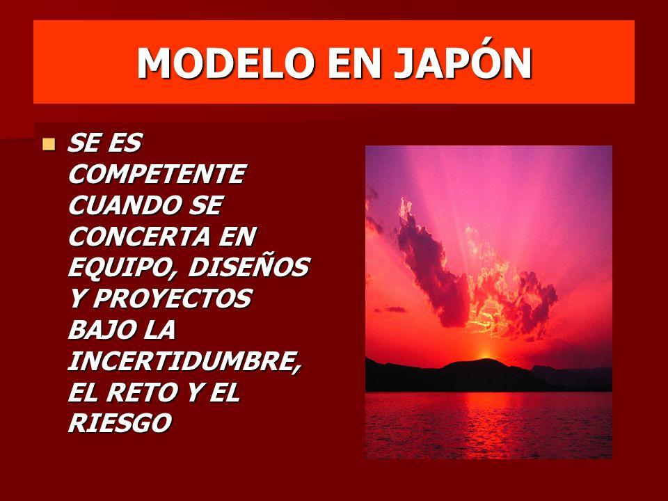 MODELO EN JAPÓN SE ES COMPETENTE CUANDO SE CONCERTA EN EQUIPO, DISEÑOS Y PROYECTOS BAJO LA INCERTIDUMBRE, EL RETO Y EL RIESGO SE ES COMPETENTE CUANDO