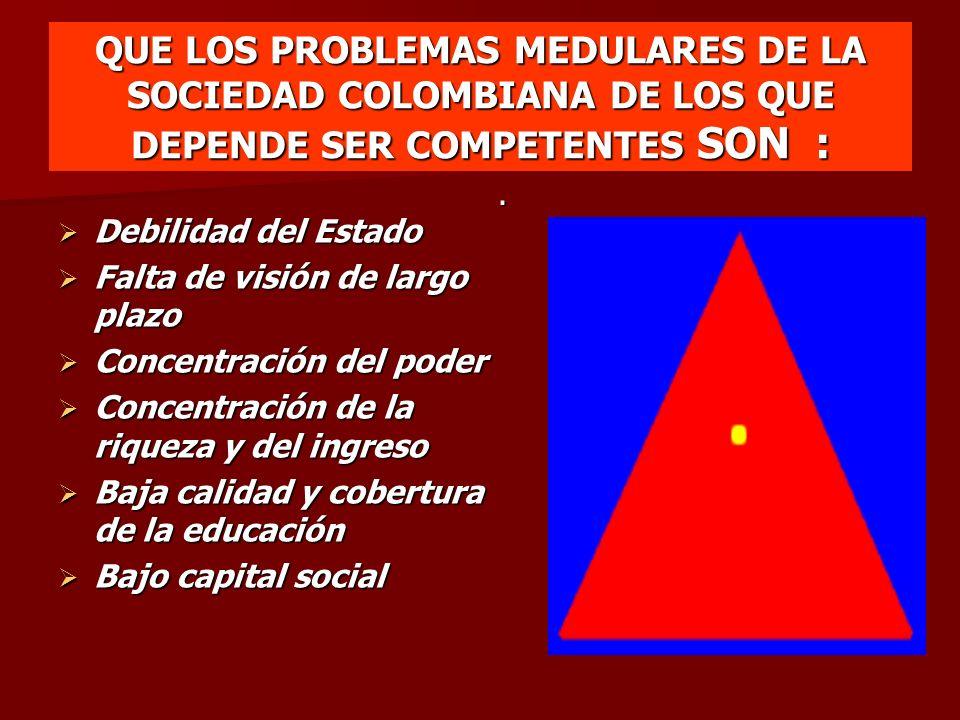 QUE LOS PROBLEMAS MEDULARES DE LA SOCIEDAD COLOMBIANA DE LOS QUE DEPENDE SER COMPETENTES SON : Debilidad del Estado Debilidad del Estado Falta de visi