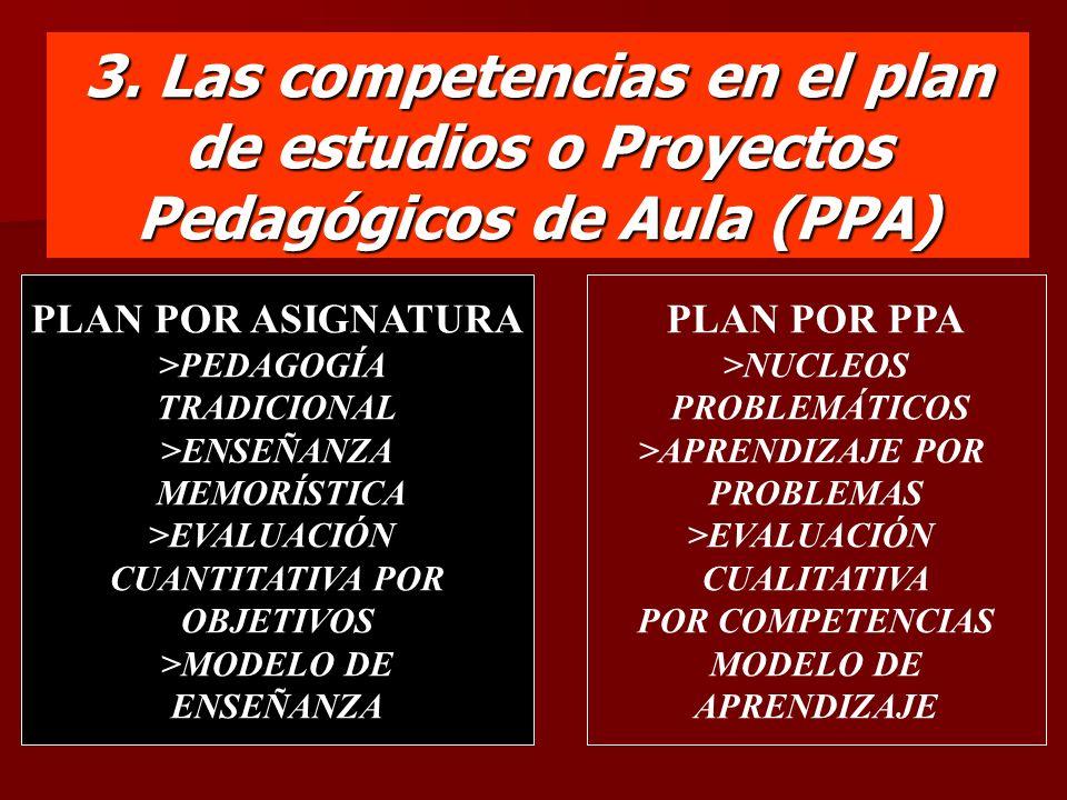 3. Las competencias en el plan de estudios o Proyectos Pedagógicos de Aula (PPA) PLAN POR ASIGNATURA >PEDAGOGÍA TRADICIONAL >ENSEÑANZA MEMORÍSTICA >EV