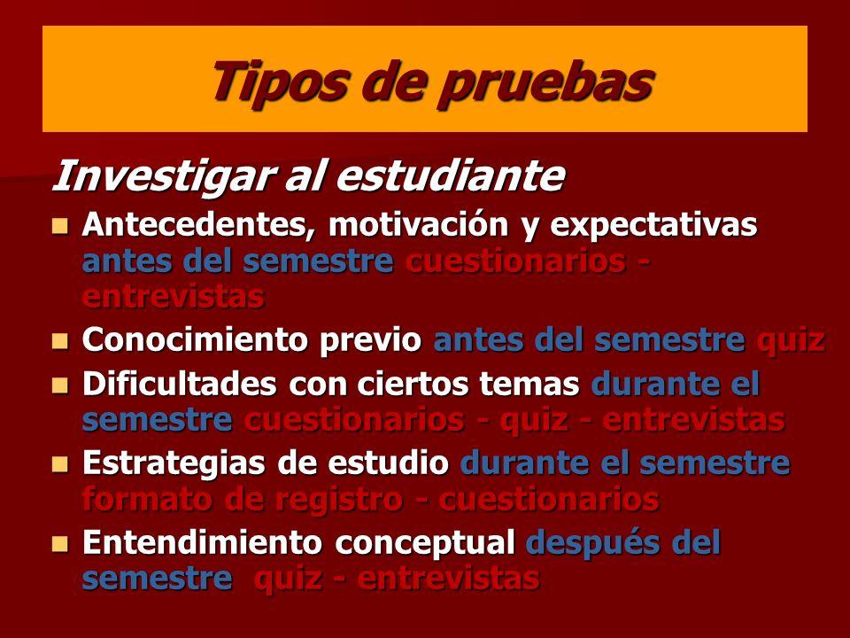 Tipos de pruebas Investigar al estudiante Antecedentes, motivación y expectativas antes del semestre cuestionarios - entrevistas Antecedentes, motivac
