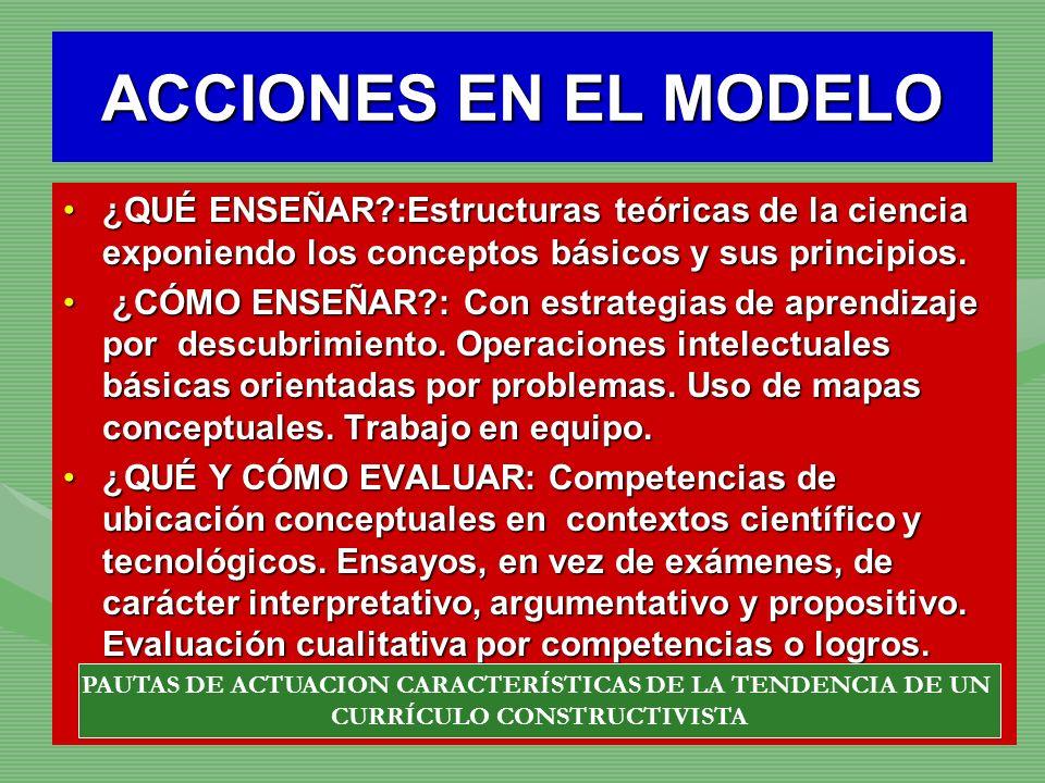 ACCIONES EN EL MODELO ¿QUÉ ENSEÑAR?:Estructuras teóricas de la ciencia exponiendo los conceptos básicos y sus principios.¿QUÉ ENSEÑAR?:Estructuras teó