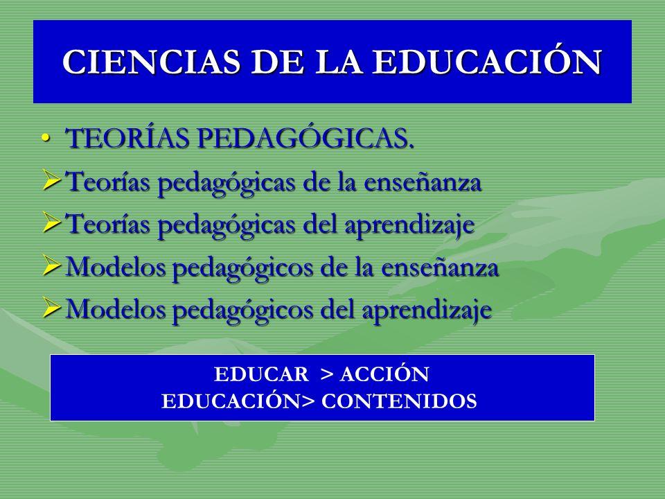 CIENCIAS DE LA EDUCACIÓN TEORÍAS PEDAGÓGICAS.TEORÍAS PEDAGÓGICAS. Teorías pedagógicas de la enseñanza Teorías pedagógicas de la enseñanza Teorías peda