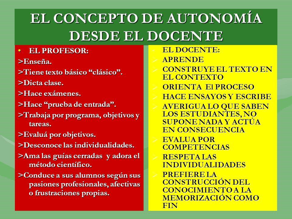 EL CONCEPTO DE AUTONOMÍA DESDE EL DOCENTE EL PROFESOR:EL PROFESOR:>Enseña. >Tiene texto básico clásico. >Dicta clase. >Hace exámenes. >Hace prueba de