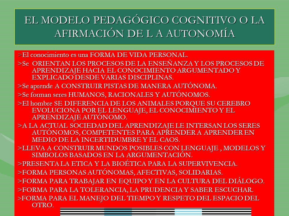EL MODELO PEDAGÓGICO COGNITIVO O LA AFIRMACIÓN DE L A AUTONOMÍA >El conocimiento es una FORMA DE VIDA PERSONAL. >Se ORIENTAN LOS PROCESOS DE LA ENSEÑA