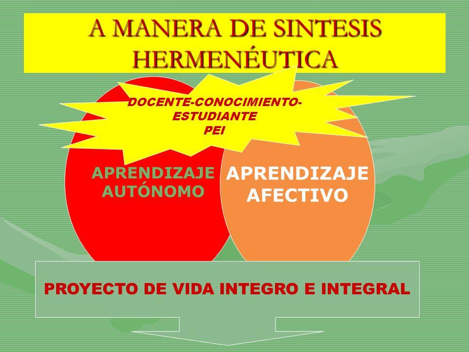 A MANERA DE SINTESIS HERMENÉUTICA APRENDIZAJE AUTÓNOMO APRENDIZAJE AFECTIVO PROYECTO DE VIDA INTEGRO E INTEGRAL DOCENTE-CONOCIMIENTO- ESTUDIANTE PEI