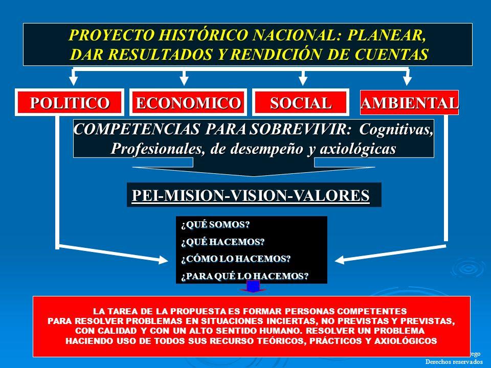 . EL ENTORNO NACIONAL SE ASUME DESDE:
