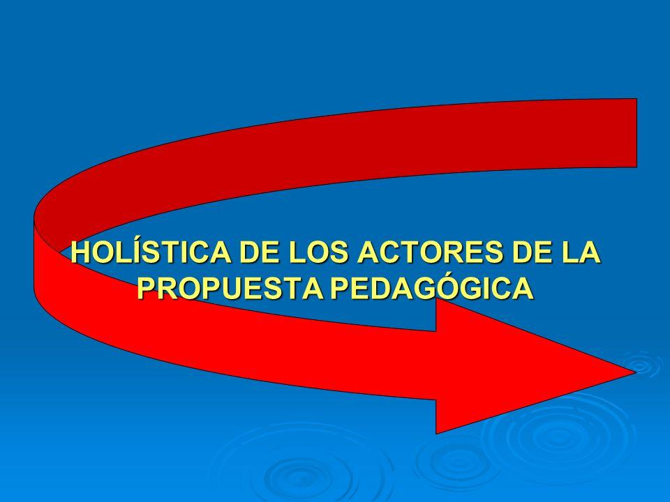 HOLÍSTICA DE LA ACCIÓN DOCENTE EN EL S.XXI CONSTRUYE LOS AMBIENTES DE APRENDIZAJE PROPICIOS, AMABLES Y GENEROSOS CONSTRUYE LOS AMBIENTES DE APRENDIZAJ