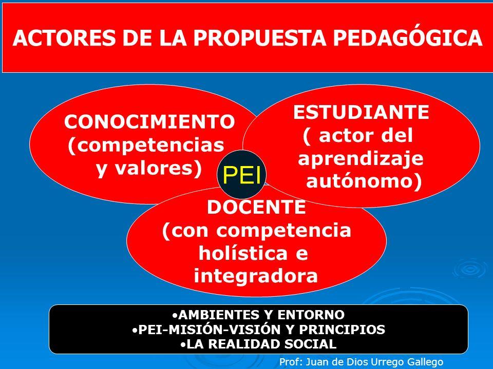 HOLÍSTICA DE LOS ACTORES DE LA PROPUESTA PEDAGÓGICA