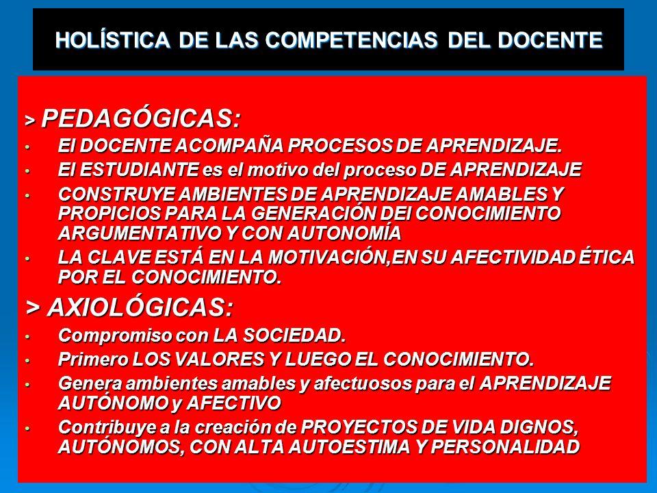 HOLÍSTICA DE LAS COMPETENCIAS DEL DOCENTE EPISTEMOLÓGICAS: EPISTEMOLÓGICAS: Asume el conocimiento como UNA CONSTRUCCIÓN ARGUMENTATIVA Asume el conocim