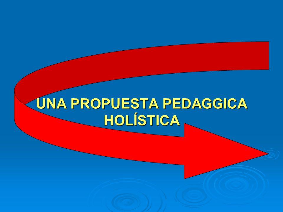HOLÍSTICA DE LAS COMPETENCIAS DEL DOCENTE > PEDAGÓGICAS: El DOCENTE ACOMPAÑA PROCESOS DE APRENDIZAJE. El DOCENTE ACOMPAÑA PROCESOS DE APRENDIZAJE. El