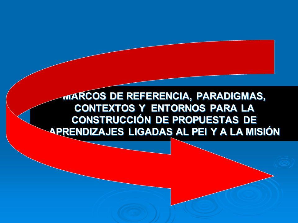 PISTAS PARA LA CONSTRUCCIÓN DE PROPUESTAS PEDAGÓGICAS DE APRENDIZAJE POR PARTE DE LA COMUNIDAD DUCATIVA LIGADOS AL PEI Y A LA MISIÓN CAJA DE HERRAMIEN