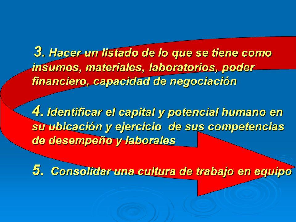 1. Ser lideres de la formación del pensamiento matemático 2. dentro de diez años 3. en la región atlántica y en Colombia EJEMPLO DE UN ENUNCIADO DE LA