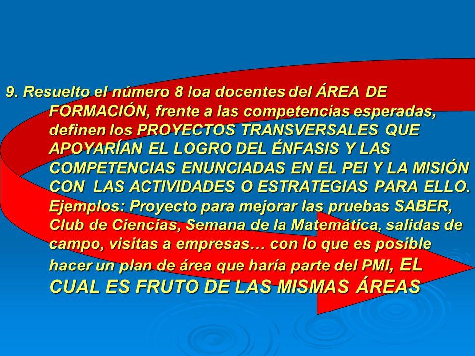 Matemáticas Grado 9 Competencias: 1. Reconoce el lenguaje matemático de la Biología 2. Realiza operaciones estadísticas de medición climática del ento