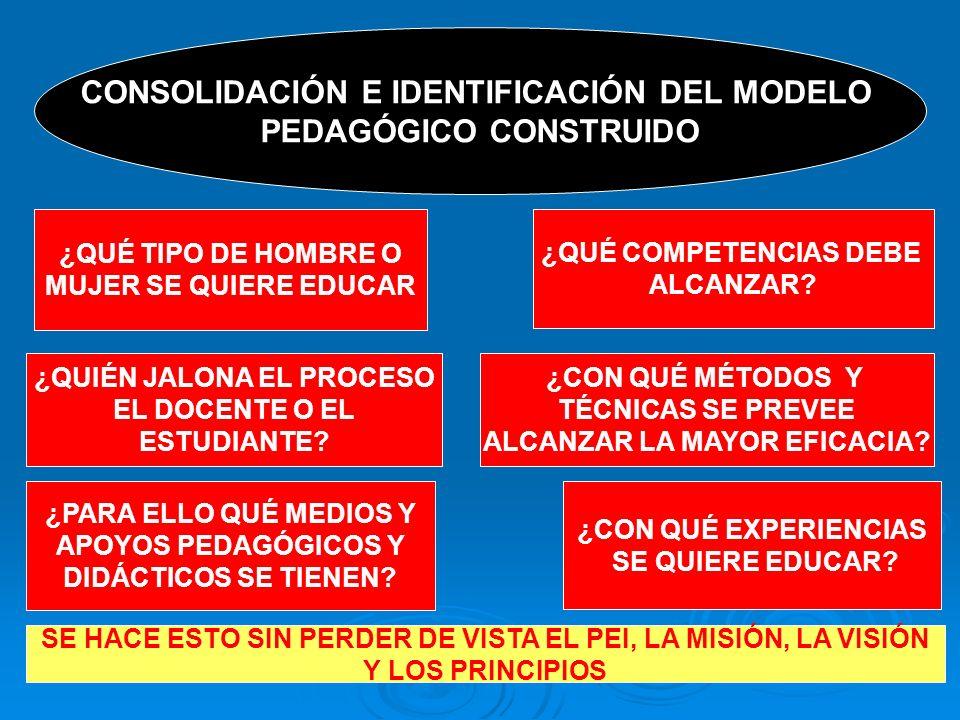 12. CADA ÁREA TRATA DE RESPONDER, DE MANERA INDEPENDIENTE, PARA LUEGO SOCIALIZAR LAS RESPUESTAS, LAS SIGUIENTES PREGUNTAS QUE IDENTIFICAN Y CONSOLIDAN