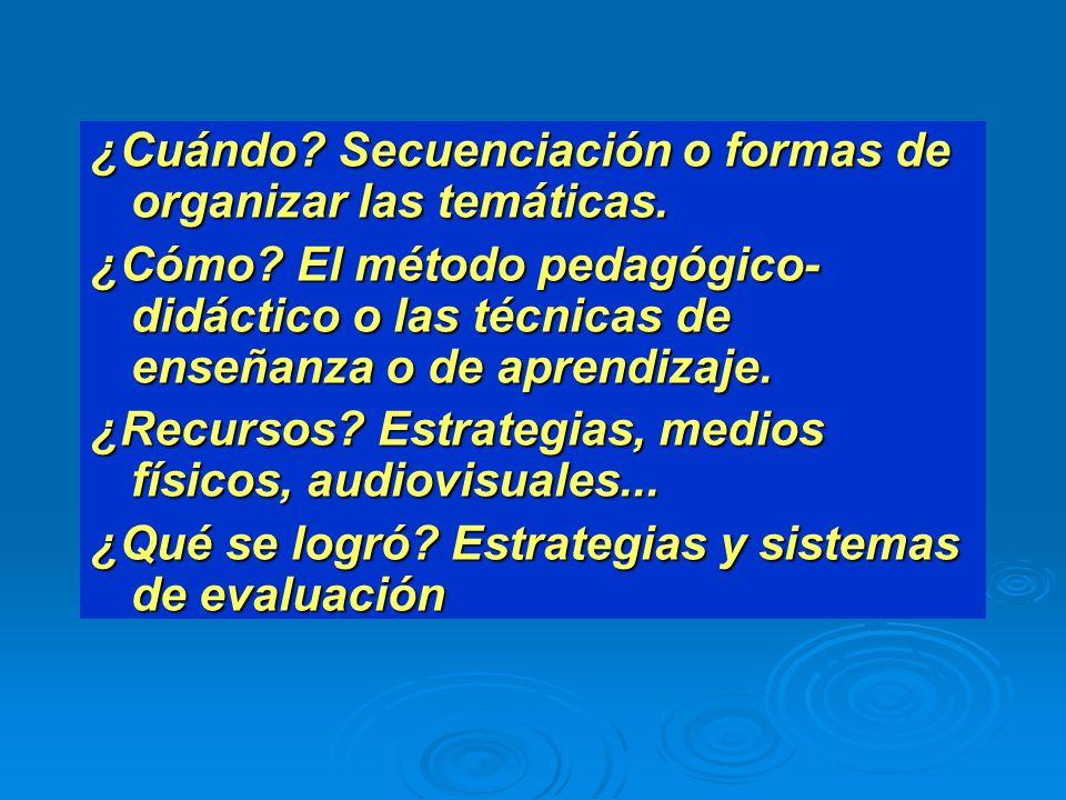 Cada modelo está referenciado con la práctica pedagógico-didáctica del docente que actúa dentro de un Modelo Institucional y que además lo identifica