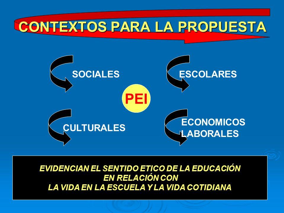 CONTEXTOS PARA LA PROPUESTA SOCIALES CULTURALES ESCOLARES ECONOMICOS LABORALES EVIDENCIAN EL SENTIDO ETICO DE LA EDUCACIÓN EN RELACIÓN CON LA VIDA EN LA ESCUELA Y LA VIDA COTIDIANA PEI