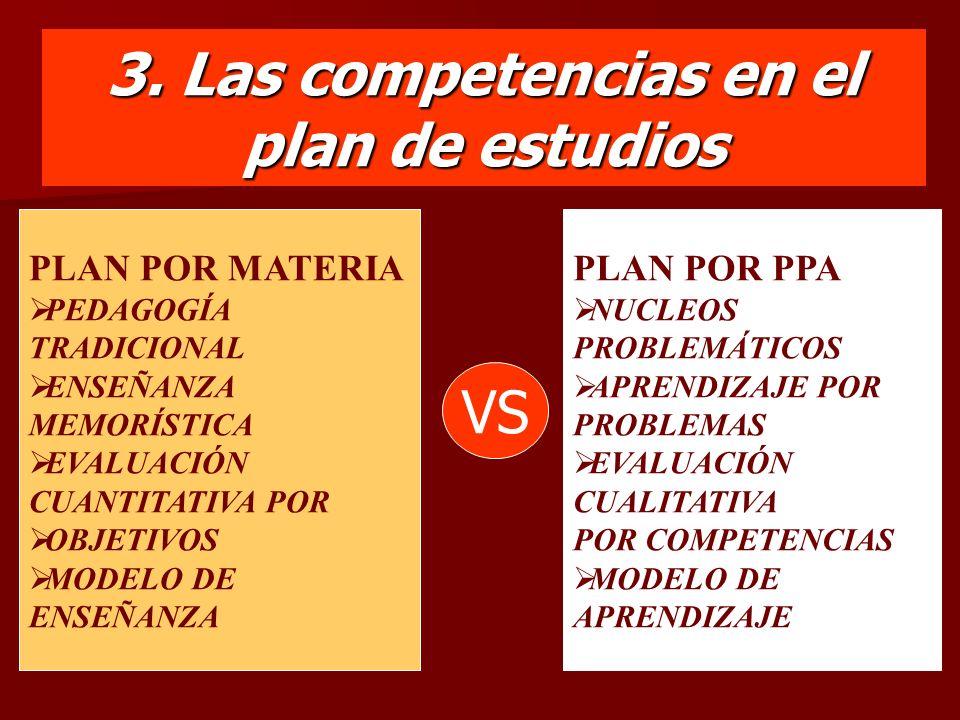 ¿Qué son las Competencias generales? Se refieren al desempeño personal en el ámbito social, cultural, político, económico, ético y moral, ecológico y