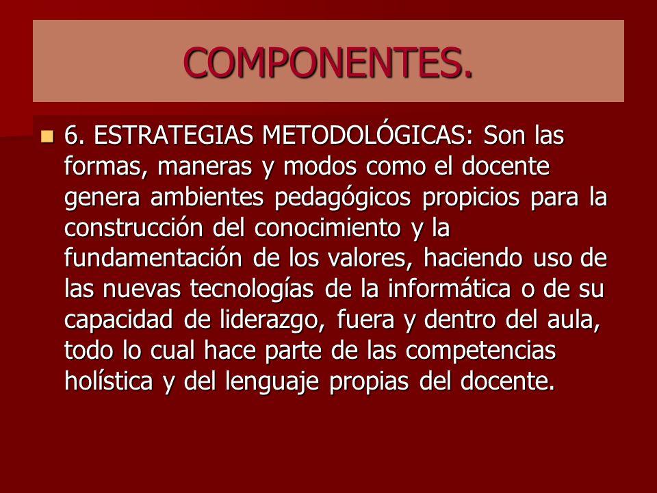 COMPONENTES. 5. PROYECTO ESPECÍFICO DE CÁTEDRA: Se señala aquí cómo el docente construye ambientes propicios, identifica lugares de información o está