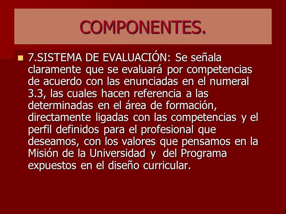 COMPONENTES. 6. ESTRATEGIAS METODOLÓGICAS: Son las formas, maneras y modos como el docente genera ambientes pedagógicos propicios para la construcción