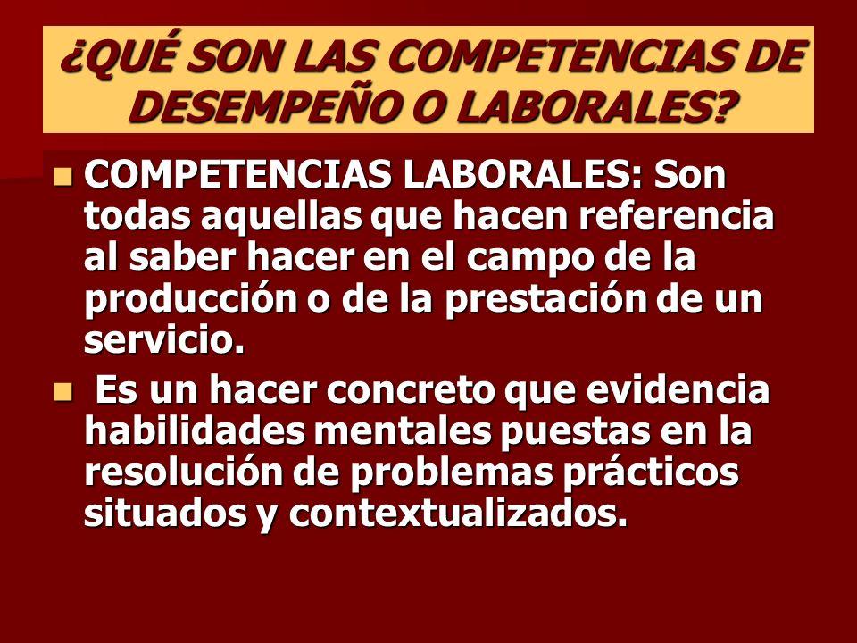 PREGUNTASLOGROS (Lo que el estudiante hace en el proceso, se evidencia con parciales, tareas, ejercicios, escritos, etc.) COMPETENCIA HOLÍSTICA ¿EN QUÉ MEDIDA SE CORRESPONDE.