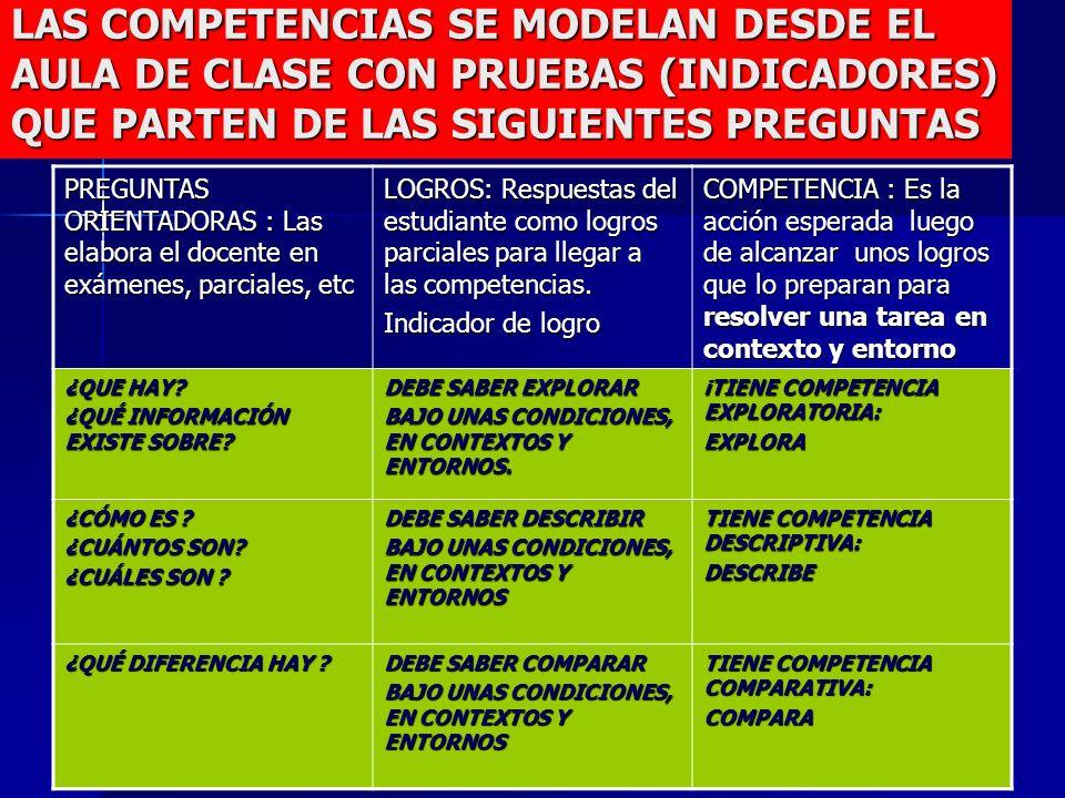 COMPONENTES DEL PPA 1. JUSTIFICACIÓN, frente al PEI, el Programa, el área, el plan de estudios y la IMPORTANCIA para la formación del profesional sanm
