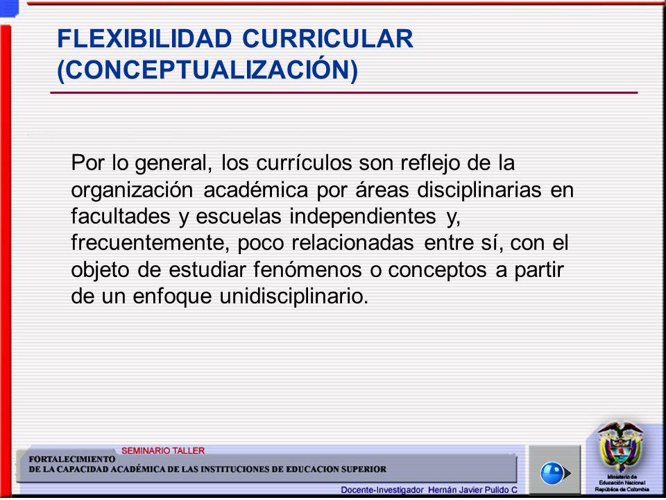 PEDAGOGÍA PARA LA TRANSFORMACIÓN SOCIAL FLEXINILIDAD CURRICULAR( CONCEPTUALIZACIÓN) Docente Investigador: HERNÁN JAVIER PULIDO Expone: Juan de Dios Urrego Gallego Colombia