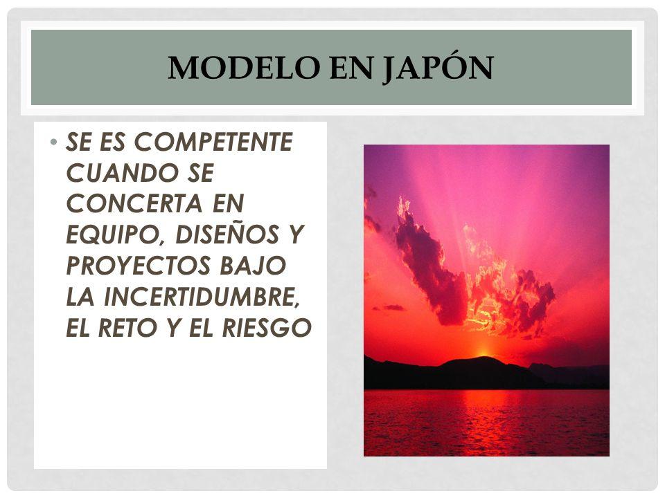 MODELO EN JAPÓN SE ES COMPETENTE CUANDO SE CONCERTA EN EQUIPO, DISEÑOS Y PROYECTOS BAJO LA INCERTIDUMBRE, EL RETO Y EL RIESGO