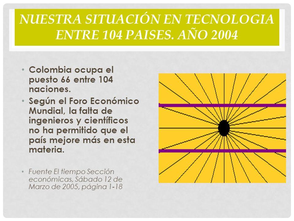 NUESTRA SITUACIÓN EN TECNOLOGIA ENTRE 104 PAISES.