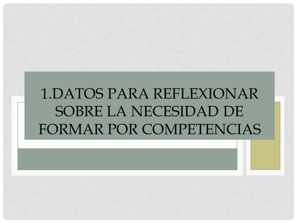 1.DATOS PARA REFLEXIONAR SOBRE LA NECESIDAD DE FORMAR POR COMPETENCIAS