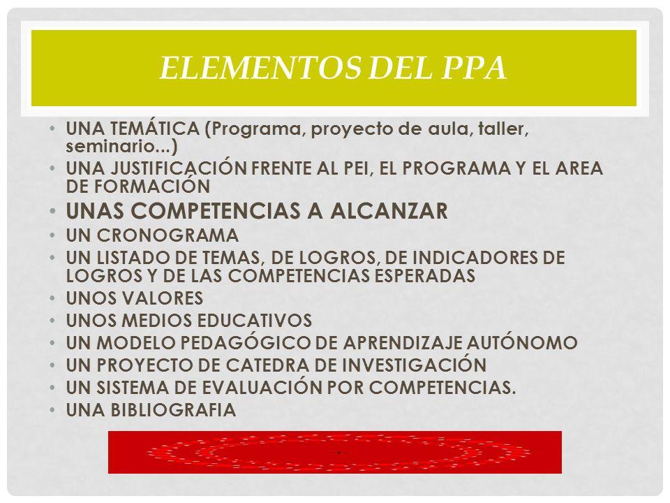 ELEMENTOS DEL PPA UNA TEMÁTICA (Programa, proyecto de aula, taller, seminario...) UNA JUSTIFICACIÓN FRENTE AL PEI, EL PROGRAMA Y EL AREA DE FORMACIÓN UNAS COMPETENCIAS A ALCANZAR UN CRONOGRAMA UN LISTADO DE TEMAS, DE LOGROS, DE INDICADORES DE LOGROS Y DE LAS COMPETENCIAS ESPERADAS UNOS VALORES UNOS MEDIOS EDUCATIVOS UN MODELO PEDAGÓGICO DE APRENDIZAJE AUTÓNOMO UN PROYECTO DE CATEDRA DE INVESTIGACIÓN UN SISTEMA DE EVALUACIÓN POR COMPETENCIAS.