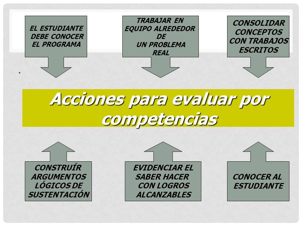 . EL ESTUDIANTE DEBE CONOCER EL PROGRAMA Acciones para evaluar por competencias TRABAJAR EN EQUIPO ALREDEDOR DE UN PROBLEMA REAL CONSOLIDAR CONCEPTOS CON TRABAJOS ESCRITOS CONSTRUÍR ARGUMENTOS LÓGICOS DE SUSTENTACIÓN EVIDENCIAR EL SABER HACER CON LOGROS ALCANZABLES CONOCER AL ESTUDIANTE