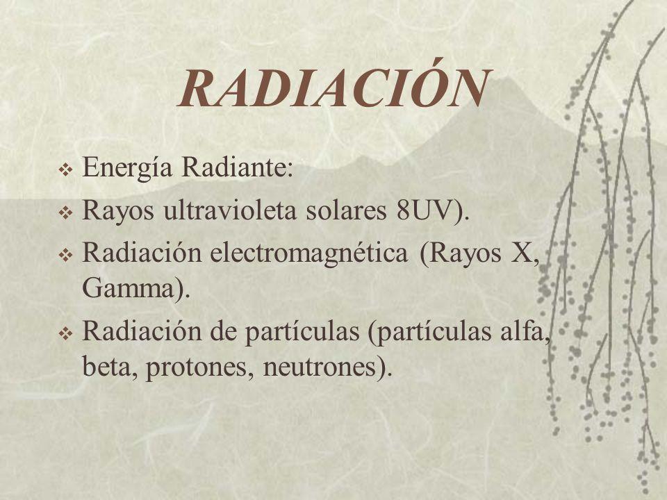 RADIACIÓN Energía Radiante: Rayos ultravioleta solares 8UV). Radiación electromagnética (Rayos X, Gamma). Radiación de partículas (partículas alfa, be